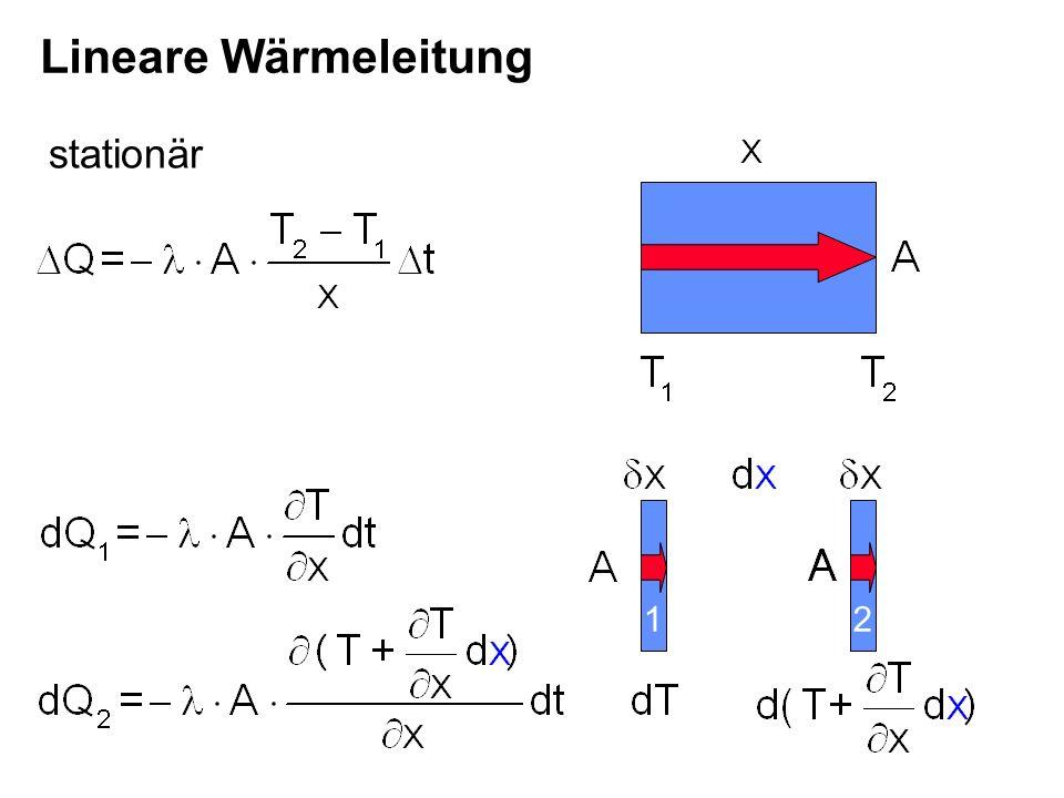 Instationäre Wärmeleitung Abkühlung: Nach Newtons Gesetz ist der Wärmestrom zur Differenz von Körpertemperatur T und Außentemperatur T proportional.