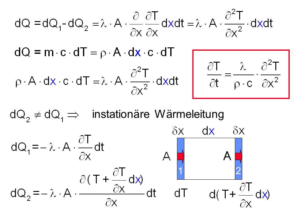 Die Temperaturdifferenz zwischen Kaffee in der Kaffetasse (T) und der Umgebung (T = const.) klingt vorwiegend aufgrund von Wärmeleitung exponentiell mit der Zeit ab, θ ) ist dabei die anfängliche Temperaturdifferenz, k ist die Abkühlkonstante: θ(t) = T(t) – T = θ(0) exp(-kt) Folgende Messwerte wurden bestimmt (T = 21°C): t 0 1 2 4,5 7,5 11,5 13,5 19min T 75 73 71 67 63 59 57 52°C θ(t)54 52 50 46 42 38 36 31°C Berechnen Sie die Übertemperatur θ(t) = T(t) - T und tragen Sie deren Logarithmus über der Zeit t auf.