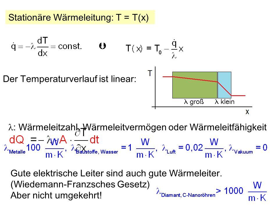 Stationäre Wärmeleitung: T = T(x) Der Temperaturverlauf ist linear: : Wärmeleitzahl, Wärmeleitvermögen oder Wärmeleitfähigkeit Gute elektrische Leiter sind auch gute Wärmeleiter.
