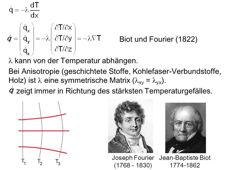 Stationäre Wärmeleitung: T = T(x) Der Temperaturverlauf ist linear: : Wärmeleitzahl, Wärmeleitvermögen oder Wärmeleitfähigkeit Gute elektrische Leiter