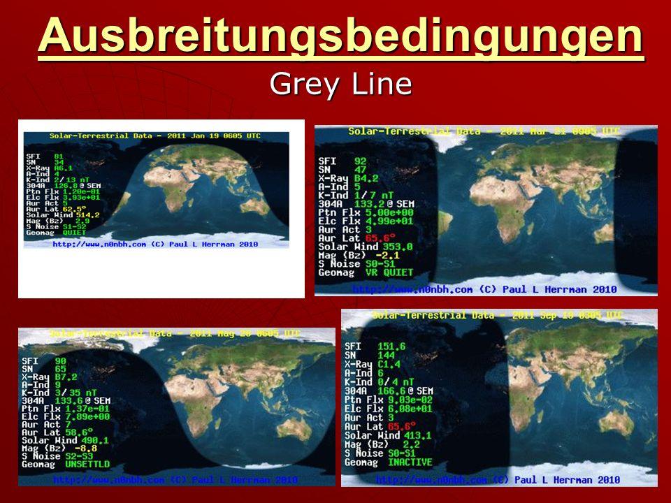 Ausbreitungsbedingungen Grey Line
