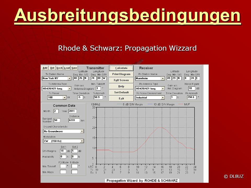 Ausbreitungsbedingungen Rhode & Schwarz: Propagation Wizzard © DL8UZ