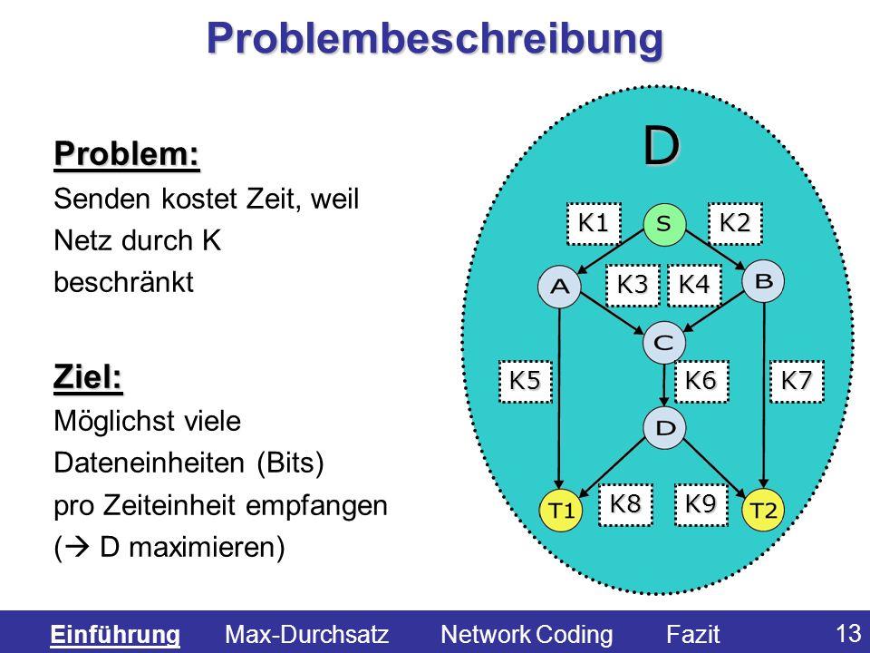 13 Problem: Senden kostet Zeit, weil Netz durch K beschränktZiel: Möglichst viele Dateneinheiten (Bits) pro Zeiteinheit empfangen ( D maximieren) Prob