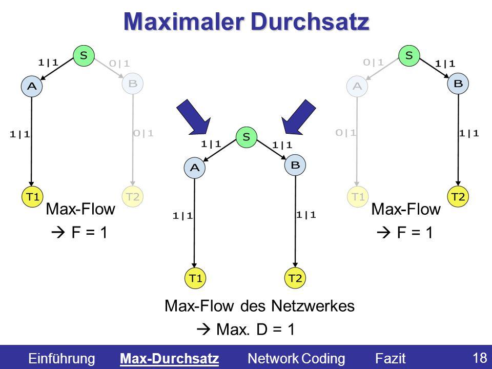 18 Maximaler Durchsatz Max-Flow des Netzwerkes Max. D = 1 Max-Flow F = 1 Max-Flow F = 1 Einführung Max-Durchsatz Network Coding Fazit