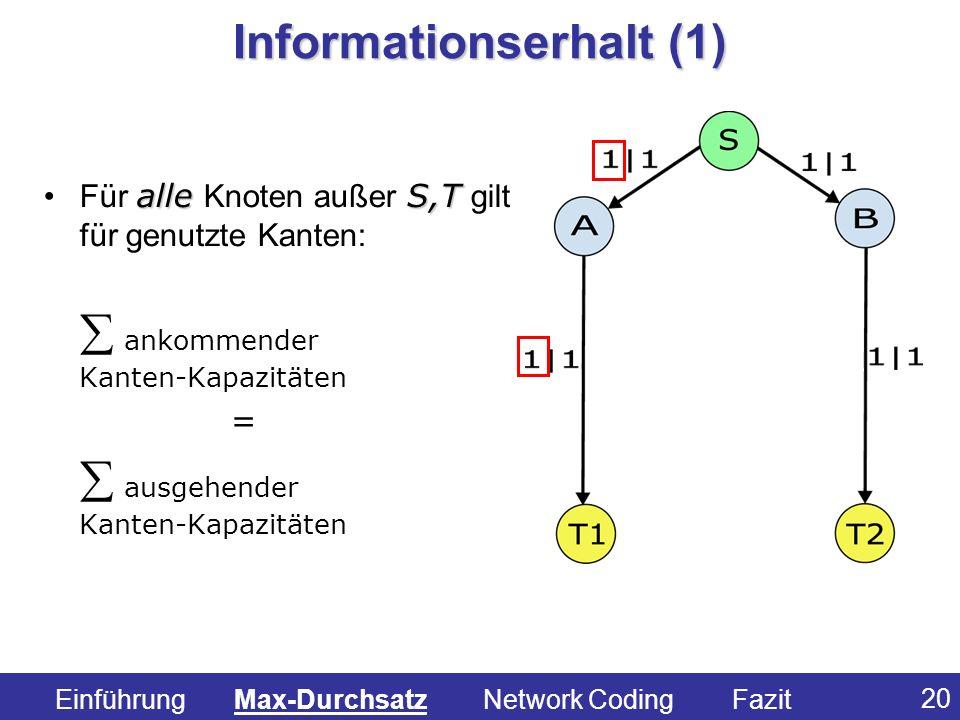 20 alle S,TFür alle Knoten außer S,T gilt für genutzte Kanten: ankommender Kanten-Kapazitäten = ausgehender Kanten-Kapazitäten Informationserhalt (1)
