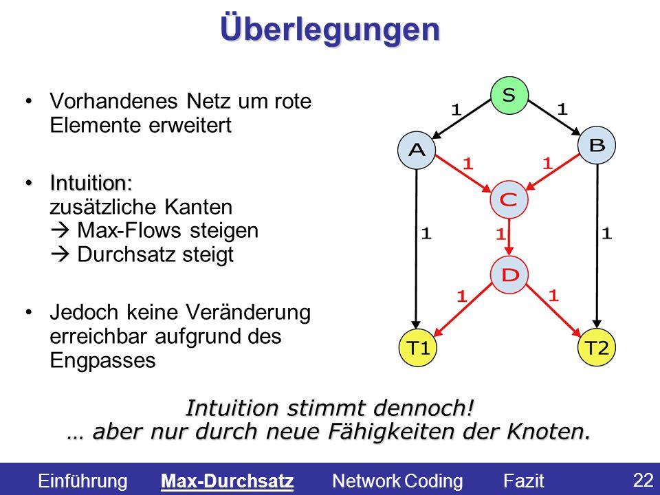 22 Überlegungen Vorhandenes Netz um rote Elemente erweitert Intuition:Intuition: zusätzliche Kanten Max-Flows steigen Durchsatz steigt Jedoch keine Ve