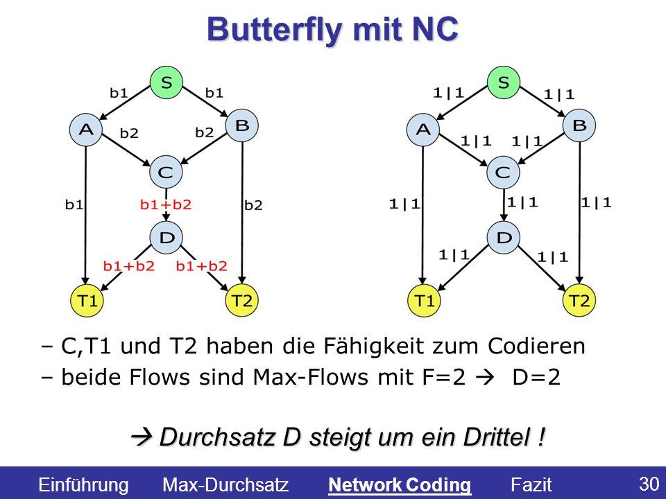 30 Durchsatz D steigt um ein Drittel ! Durchsatz D steigt um ein Drittel ! Butterfly mit NC – –C,T1 und T2 haben die Fähigkeit zum Codieren – –beide F