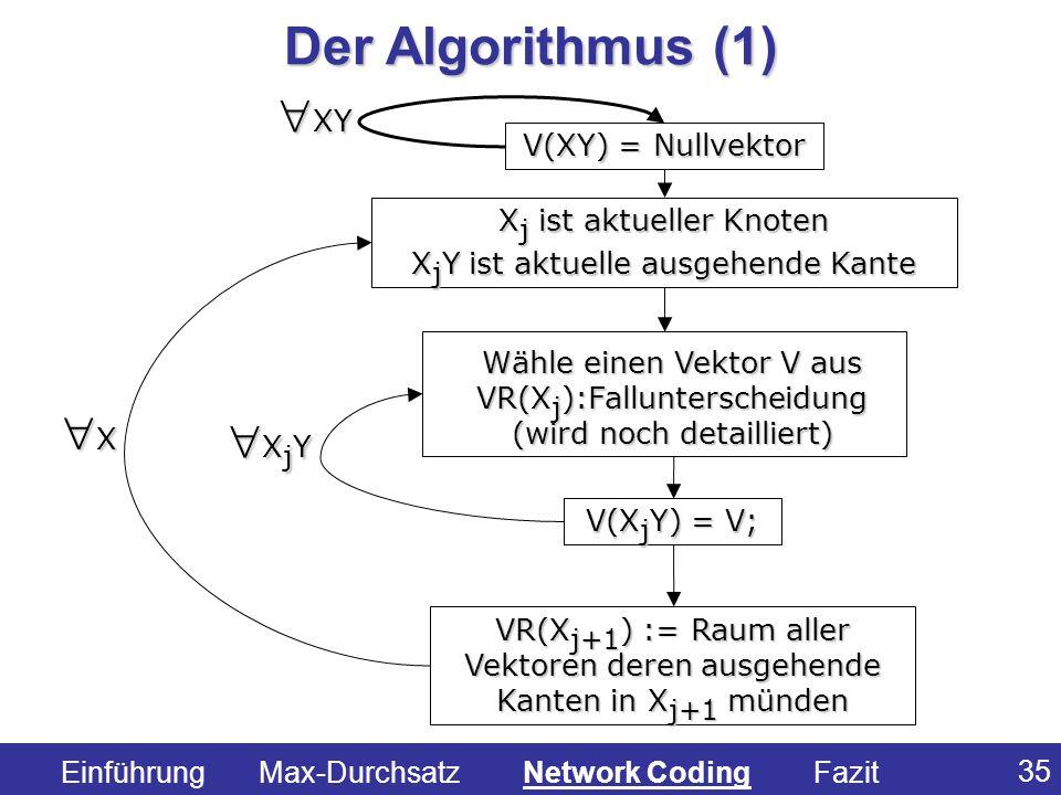 35 V(XY) = Nullvektor XY XY X X j Y X j Y VR(X j+1 ) := Raum aller Vektoren deren ausgehende Kanten in X j+1 münden V(X j Y) = V; Wähle einen Vektor V