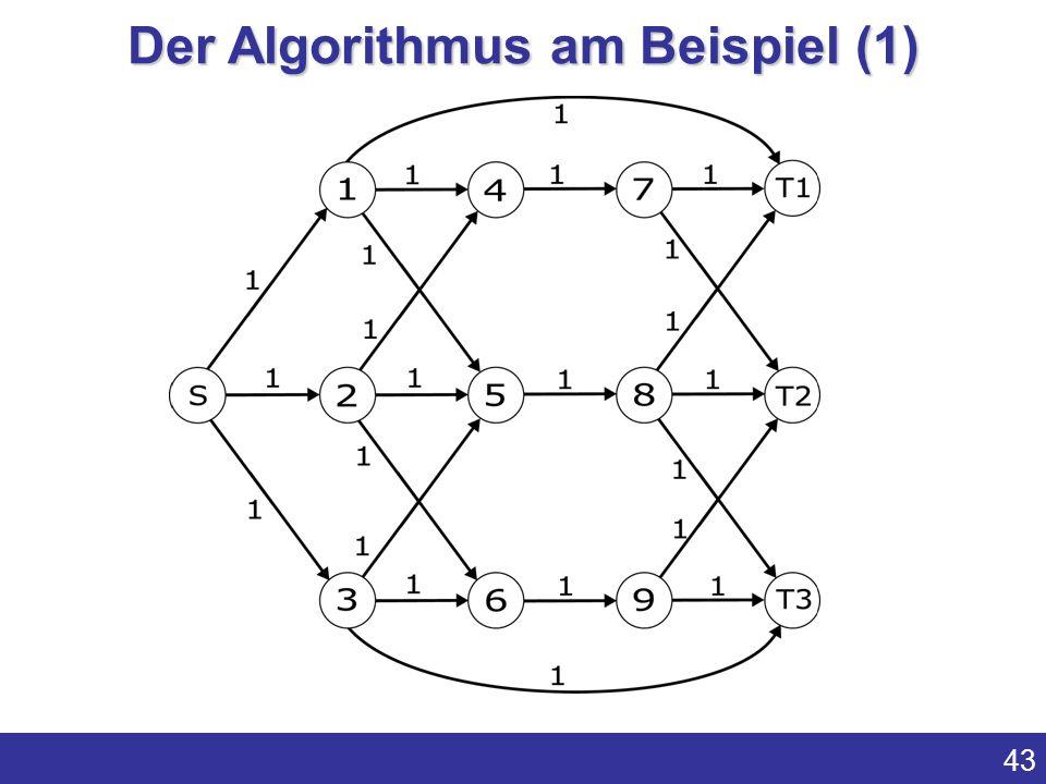 43 Der Algorithmus am Beispiel (1)