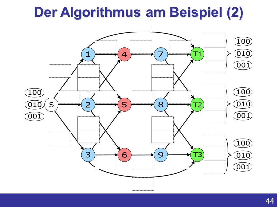 44 Der Algorithmus am Beispiel (2)