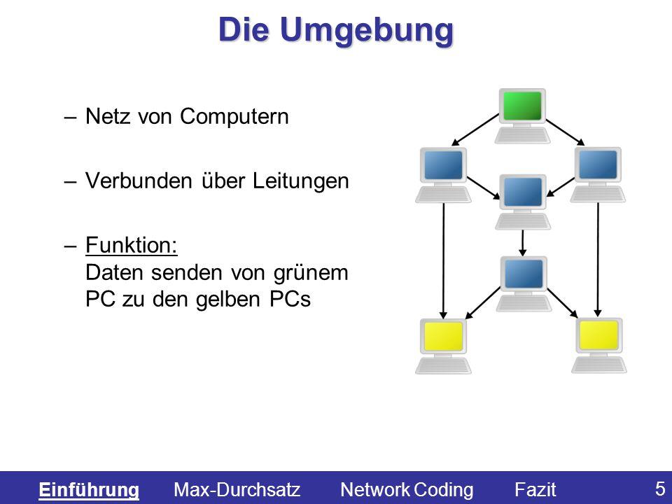 5 Die Umgebung –Netz von Computern –Verbunden über Leitungen –Funktion: Daten senden von grünem PC zu den gelben PCs Einführung Max-Durchsatz Network