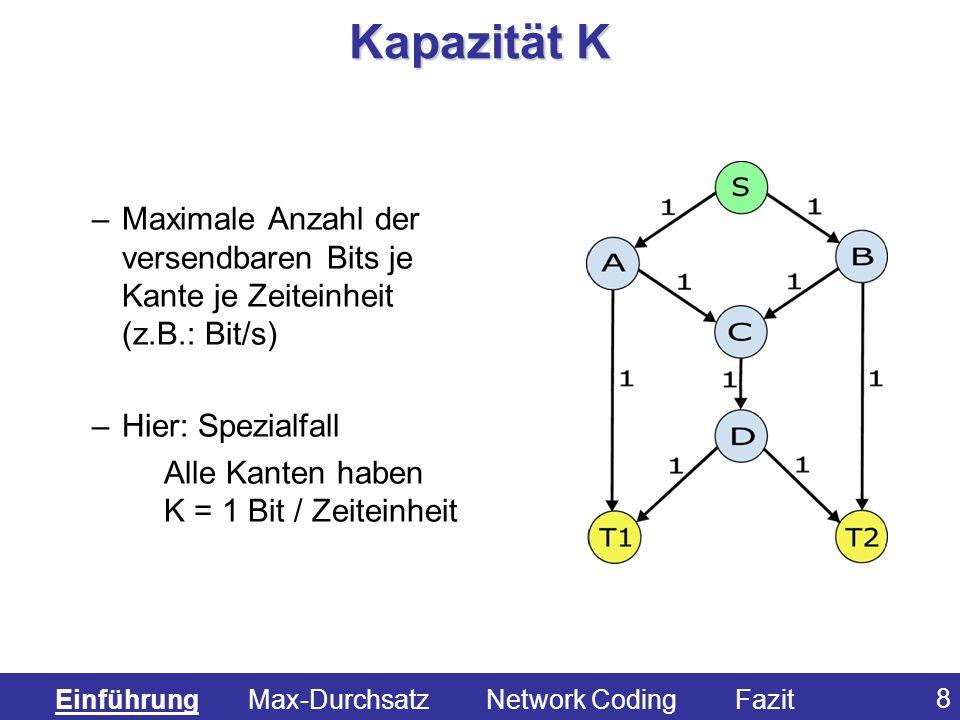 9 Durchsatz D –Anzahl der gesendeten Bits je Zeiteinheit (z.B.: Bits/s) –D bestimmt wieviele unterschiedliche Bits von S gesendet werden können, die auch alle bei jedem T ankommen Einführung Max-Durchsatz Network Coding Fazit Bit_1Bit_2 Bit_1 Bit_2 Bit_1 Bit_2