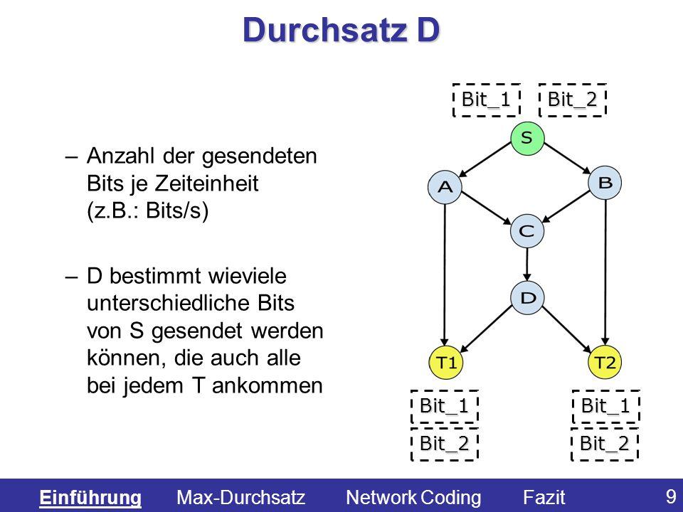 20 alle S,TFür alle Knoten außer S,T gilt für genutzte Kanten: ankommender Kanten-Kapazitäten = ausgehender Kanten-Kapazitäten Informationserhalt (1) Einführung Max-Durchsatz Network Coding Fazit