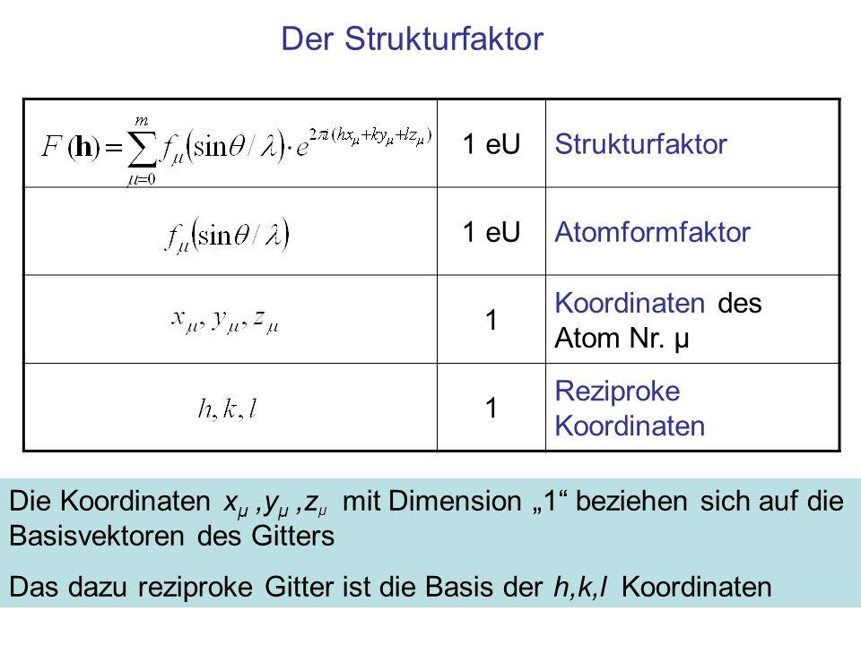 Der Strukturfaktor 1 eUStrukturfaktor 1 eUAtomformfaktor 1 Koordinaten des Atom Nr. μ 1 Reziproke Koordinaten Die Koordinaten x μ,y μ,z μ mit Dimensio