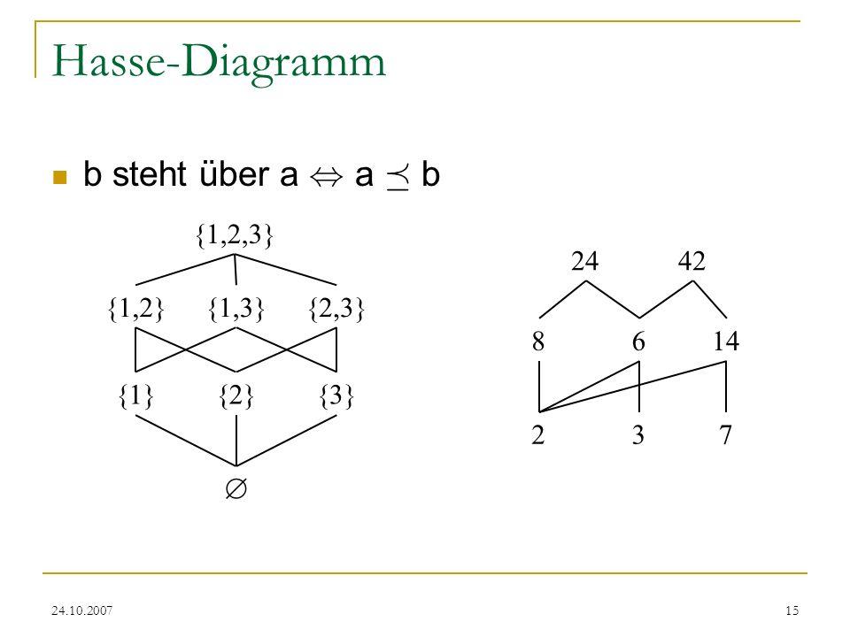 24.10.200715 Hasse-Diagramm b steht über a, a ¹ b {1,2,3} {1,2}{1,3}{2,3} {1}{2}{3} 24 8 2 146 42 73