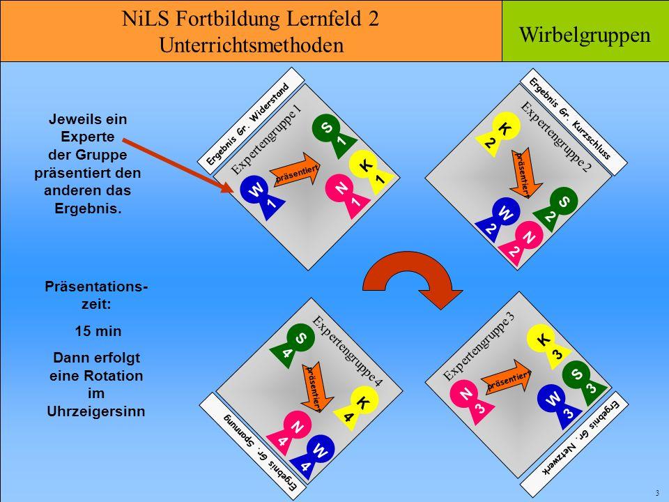 NiLS Fortbildung Lernfeld 2 Unterrichtsmethoden Wirbelgruppen 4 Die Gruppen rotieren in der bleibenden Zusammensetz- ung und der jeweilige Experte präsentiert das Ergebnis.