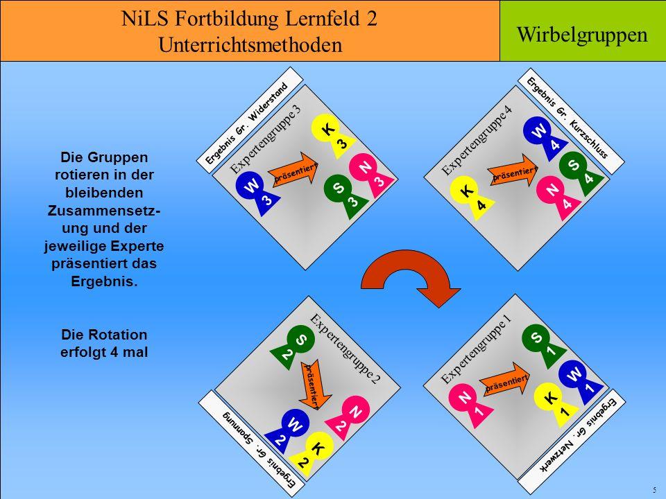 NiLS Fortbildung Lernfeld 2 Unterrichtsmethoden Wirbelgruppen 5 Die Gruppen rotieren in der bleibenden Zusammensetz- ung und der jeweilige Experte prä