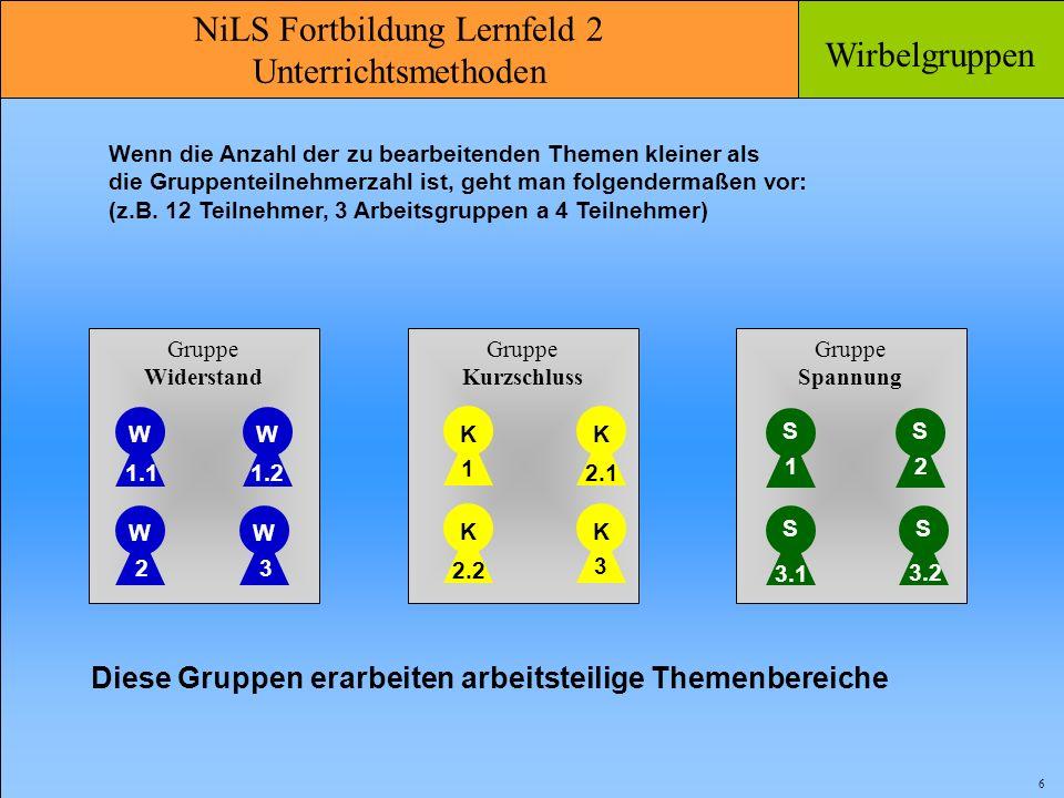 NiLS Fortbildung Lernfeld 2 Unterrichtsmethoden Wirbelgruppen 6 Wenn die Anzahl der zu bearbeitenden Themen kleiner als die Gruppenteilnehmerzahl ist,
