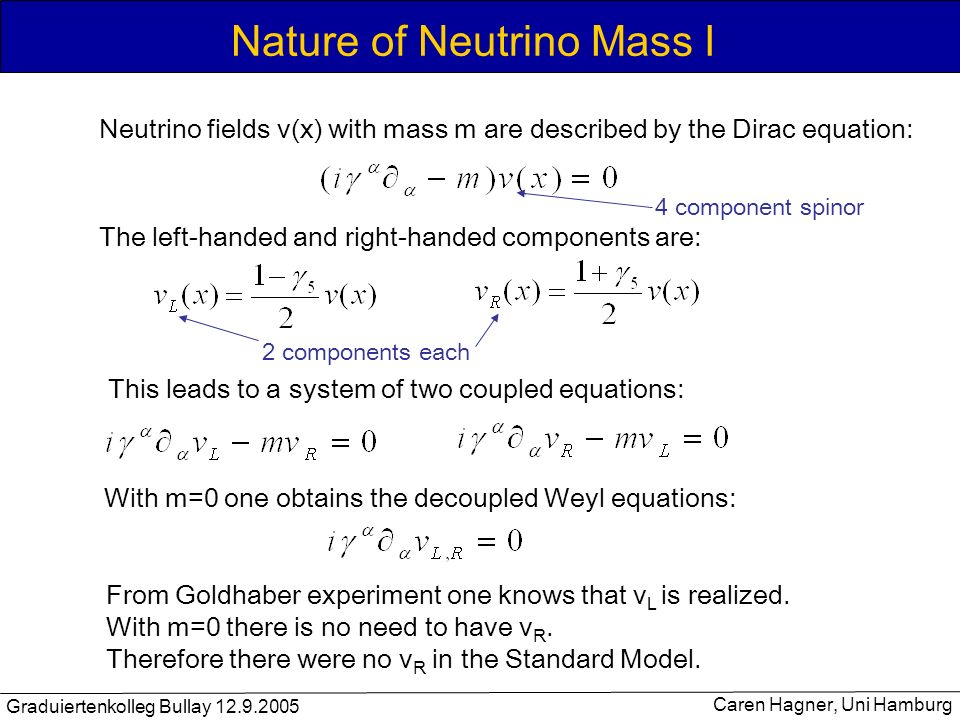 Graduiertenkolleg Bullay 12.9.2005 Caren Hagner, Uni Hamburg Nature of Neutrino Mass I Neutrino fields v(x) with mass m are described by the Dirac equ