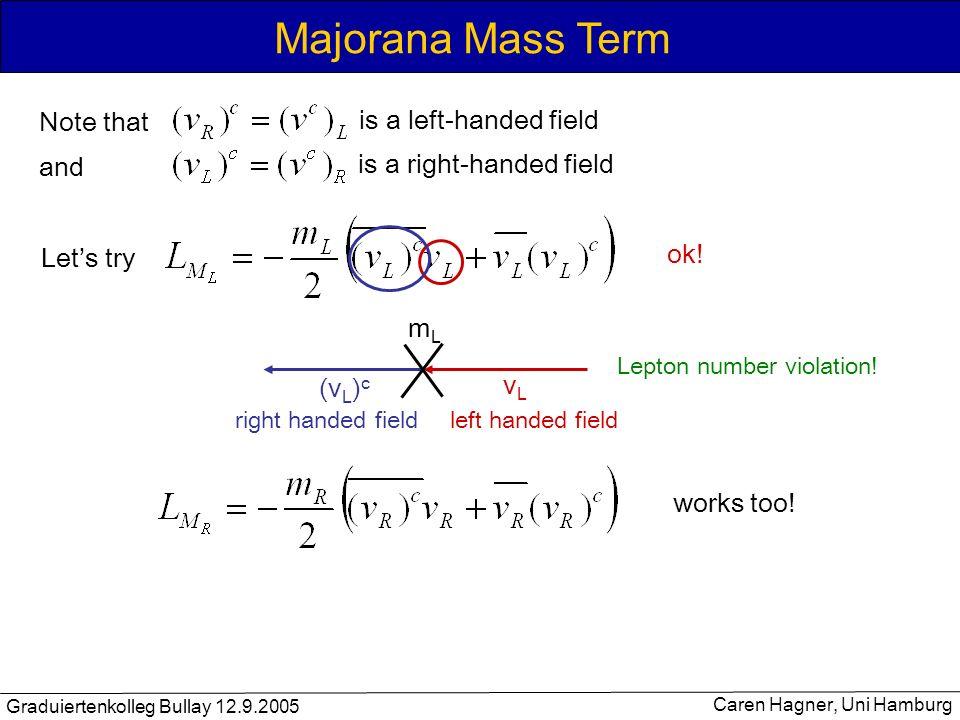 Graduiertenkolleg Bullay 12.9.2005 Caren Hagner, Uni Hamburg Dirac-Majorana Mass Term mass matrix M mass term for each flavor: In order to obtain the mass eigenstates one must diagonalize M: find unitary U with with with the mass eigenstates:and mass eigenvalues:
