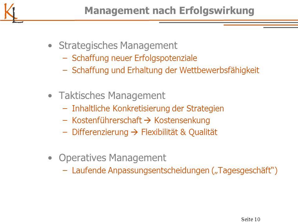 K L Seite 10 Management nach Erfolgswirkung Strategisches Management –Schaffung neuer Erfolgspotenziale –Schaffung und Erhaltung der Wettbewerbsfähigk