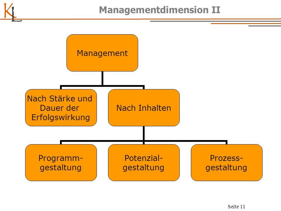 K L Seite 11 Managementdimension II Management Nach Stärke und Dauer der Erfolgswirkung Nach Inhalten Programm- gestaltung Potenzial- gestaltung Proze
