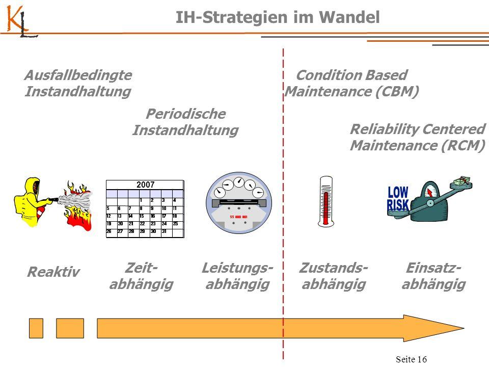 K L Seite 16 IH-Strategien im Wandel Reaktiv Leistungs- abhängig Zeit- abhängig Zustands- abhängig Einsatz- abhängig Ausfallbedingte Instandhaltung Pe