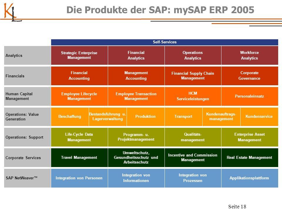 K L Seite 18 Die Produkte der SAP: mySAP ERP 2005 Self-Services Analytics Strategic Enterprise Management Financial Analytics Operations Analytics Wor