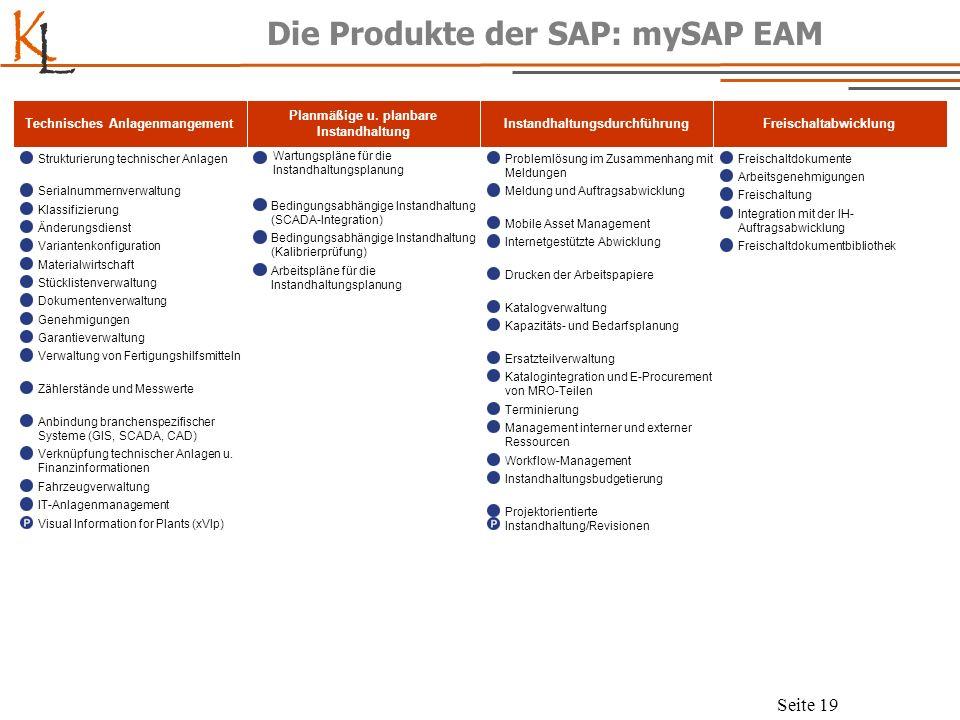 K L Seite 19 Die Produkte der SAP: mySAP EAM Technisches Anlagenmangement Strukturierung technischer Anlagen Serialnummernverwaltung Klassifizierung Ä