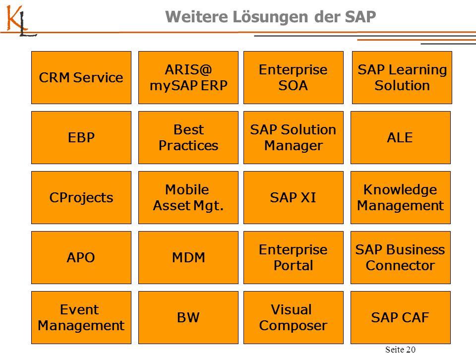 K L Seite 20 Weitere Lösungen der SAP CRM Service EBP CProjects APO ARIS@ mySAP ERP Event Management Best Practices Mobile Asset Mgt. MDM BW Enterpris