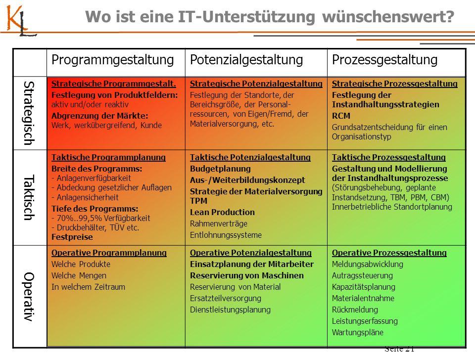K L Seite 21 Wo ist eine IT-Unterstützung wünschenswert? ProgrammgestaltungPotenzialgestaltungProzessgestaltung Strategisch Strategische Programmgesta