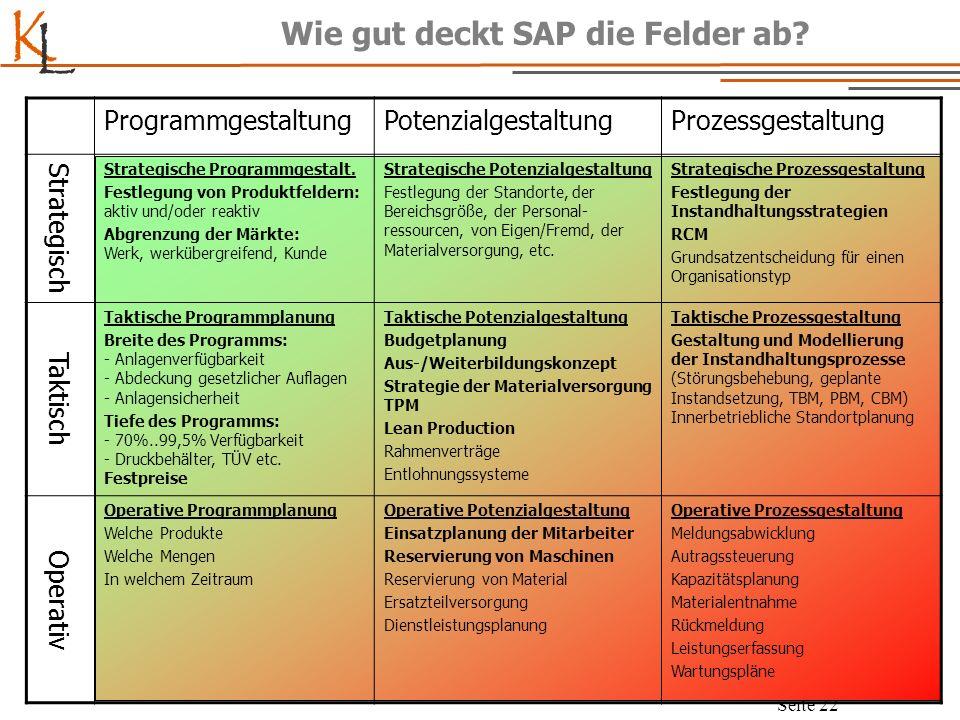 K L Seite 22 Wie gut deckt SAP die Felder ab? ProgrammgestaltungPotenzialgestaltungProzessgestaltung Strategisch Strategische Programmgestalt. Festleg
