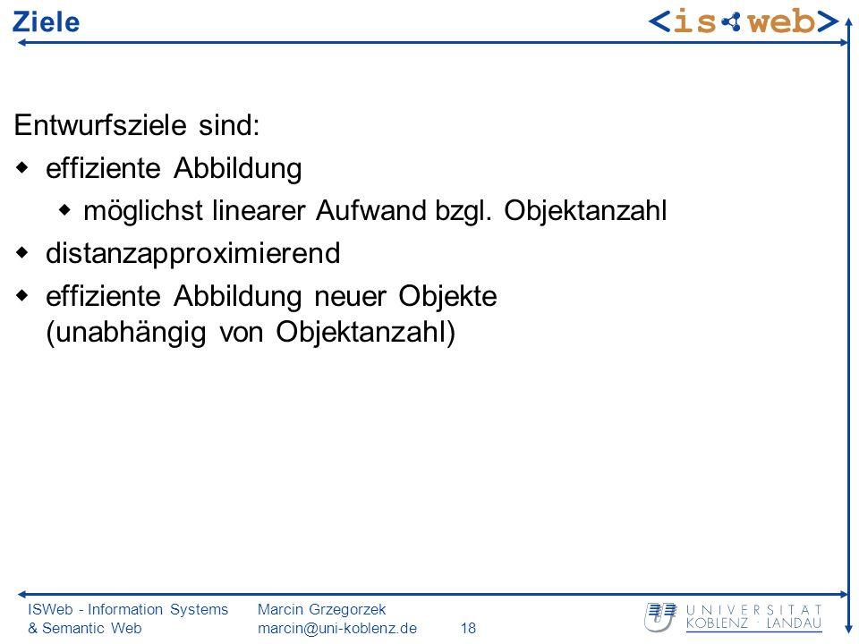 ISWeb - Information Systems & Semantic Web Marcin Grzegorzek marcin@uni-koblenz.de18 Ziele Entwurfsziele sind: effiziente Abbildung möglichst linearer Aufwand bzgl.