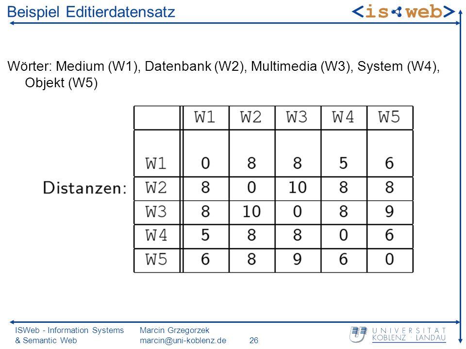 ISWeb - Information Systems & Semantic Web Marcin Grzegorzek marcin@uni-koblenz.de26 Beispiel Editierdatensatz Wörter: Medium (W1), Datenbank (W2), Multimedia (W3), System (W4), Objekt (W5)