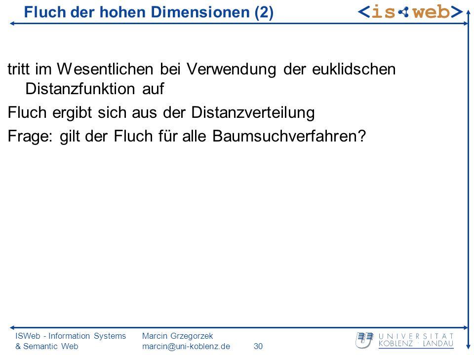 ISWeb - Information Systems & Semantic Web Marcin Grzegorzek marcin@uni-koblenz.de30 tritt im Wesentlichen bei Verwendung der euklidschen Distanzfunktion auf Fluch ergibt sich aus der Distanzverteilung Frage: gilt der Fluch für alle Baumsuchverfahren.