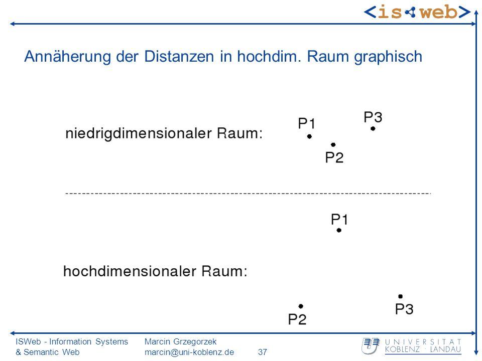 ISWeb - Information Systems & Semantic Web Marcin Grzegorzek marcin@uni-koblenz.de37 Annäherung der Distanzen in hochdim.