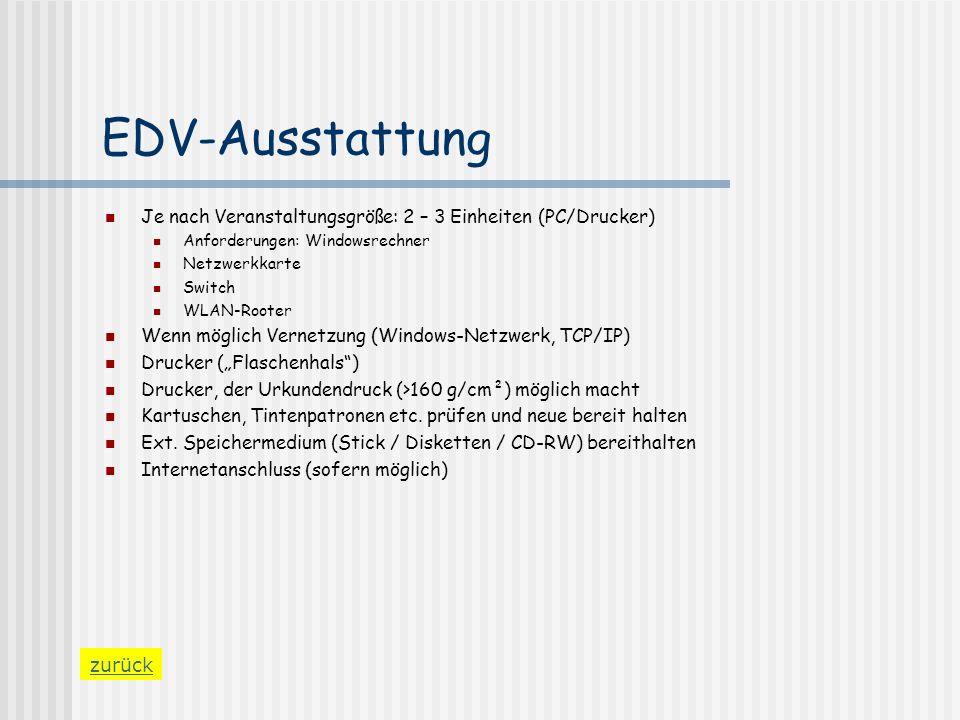 EDV-Ausstattung Je nach Veranstaltungsgröße: 2 – 3 Einheiten (PC/Drucker) Anforderungen: Windowsrechner Netzwerkkarte Switch WLAN-Rooter Wenn möglich