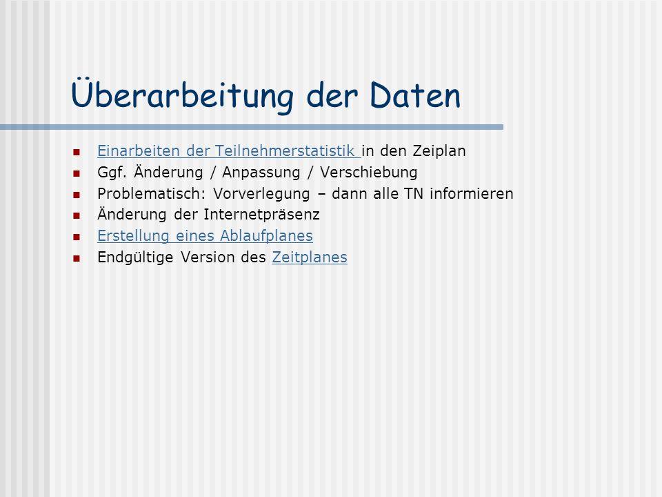 Überarbeitung der Daten Einarbeiten der Teilnehmerstatistik in den Zeiplan Einarbeiten der Teilnehmerstatistik Ggf. Änderung / Anpassung / Verschiebun