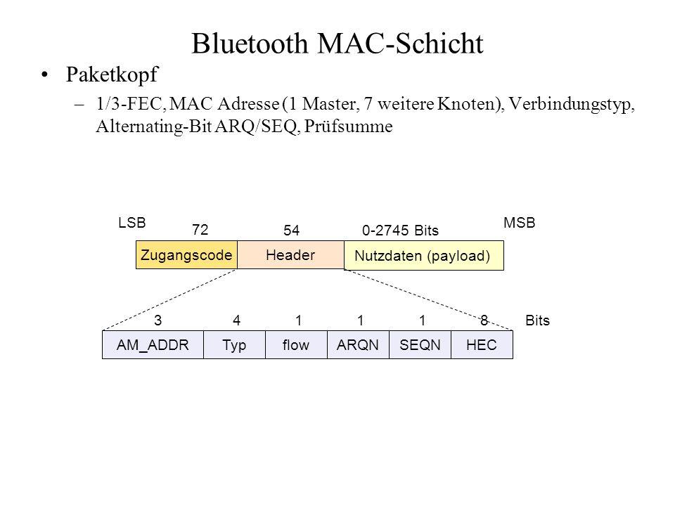 Bluetooth MAC-Schicht Paketkopf –1/3-FEC, MAC Adresse (1 Master, 7 weitere Knoten), Verbindungstyp, Alternating-Bit ARQ/SEQ, Prüfsumme ZugangscodeHead