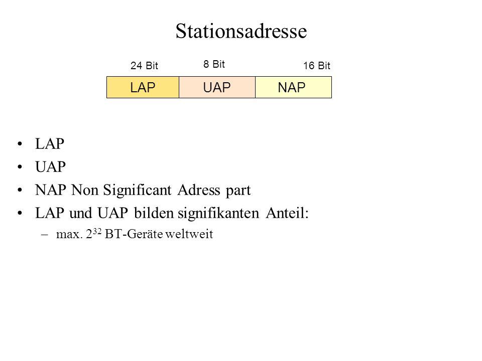 Stationsadresse LAP UAP NAP Non Significant Adress part LAP und UAP bilden signifikanten Anteil: –max. 2 32 BT-Geräte weltweit LAPUAPNAP 16 Bit 8 Bit