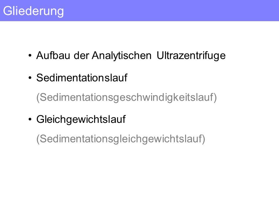 Aufbau der Analytischen Ultrazentrifuge Sedimentationslauf (Sedimentationsgeschwindigkeitslauf) Gleichgewichtslauf (Sedimentationsgleichgewichtslauf)