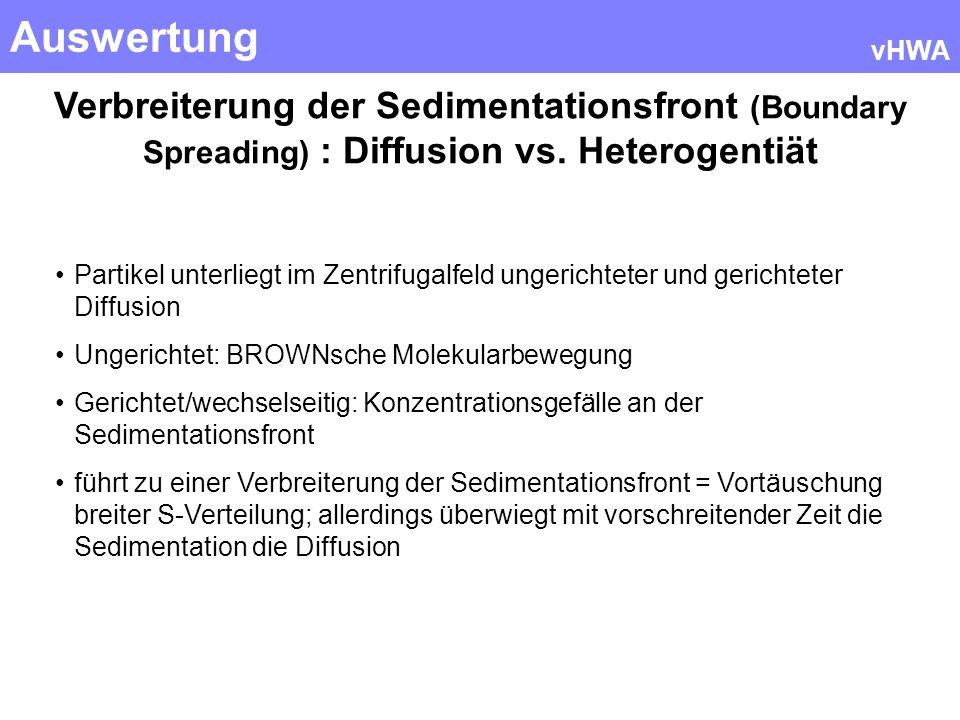Auswertung vHWA Verbreiterung der Sedimentationsfront (Boundary Spreading) : Diffusion vs. Heterogentiät Partikel unterliegt im Zentrifugalfeld ungeri