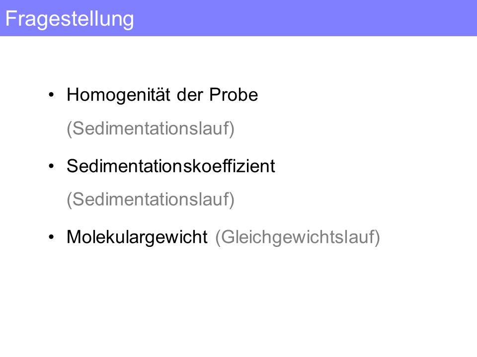 Gleichgewichtslauf Konzentrationsreihe Probenmeniskus Lösungsmittelmeniskus 3x identische Probe 100µl 3x identischer Puffer 120 µl