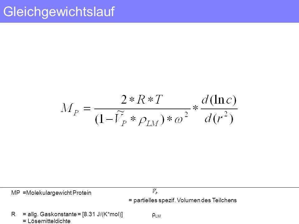 Gleichgewichtslauf MP=Molekulargewicht Protein = partielles spezif. Volumen des Teilchens R= allg. Gaskonstante = [8.31 J/(K*mol)] ρ LM = Lösemitteldi