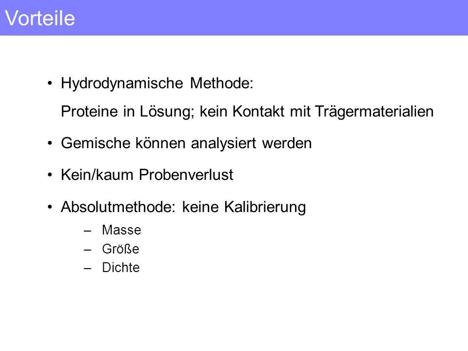 Vorteile Hydrodynamische Methode: Proteine in Lösung; kein Kontakt mit Trägermaterialien Gemische können analysiert werden Kein/kaum Probenverlust Abs