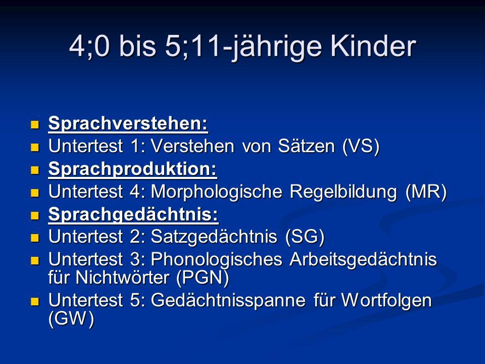 4;0 bis 5;11-jährige Kinder Sprachverstehen: Sprachverstehen: Untertest 1: Verstehen von Sätzen (VS) Untertest 1: Verstehen von Sätzen (VS) Sprachprod