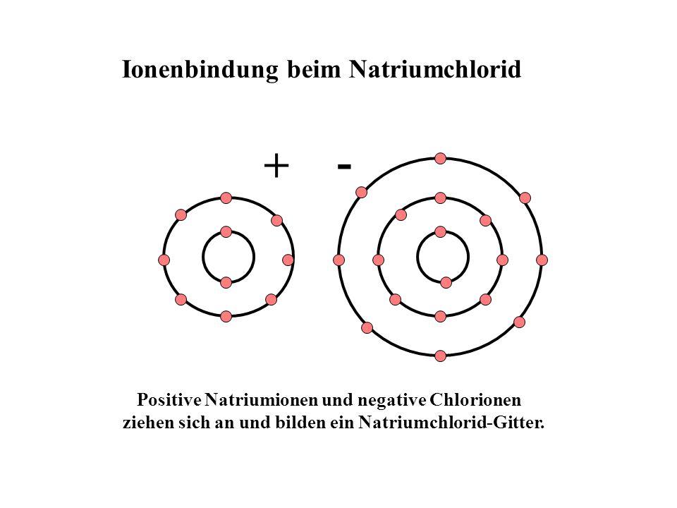 Ionenbindung beim Natriumchlorid Dabei entstehen ein positives Natriumion, und ein negativ geladenes Clorion, dessen äußere Schale voll ist. + -