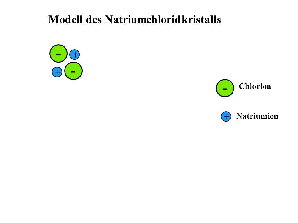 Ionenbindung beim Natriumchlorid Positive Natriumionen und negative Chlorionen ziehen sich an und bilden ein Natriumchlorid-Gitter. + -