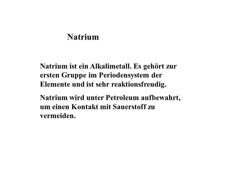 Ionenbindung Ulla Lehmann - + - -- -- -- -- - + + +++ ++ +++ + + - - - ++ -