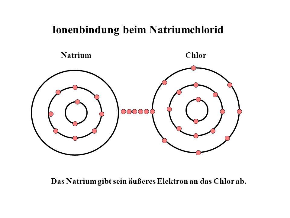 Natrium und Chlor reagieren sehr heftig miteinander. Dabei entsteht Natriumchlorid, Kochsalz.